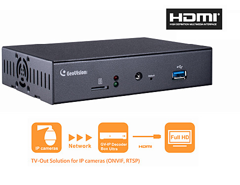 GV-IP Decoder Box Ultra